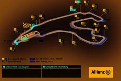 Circuito de Spa-Francorchamps,GP de Bélgica