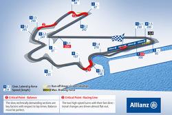 Circuito internacional de Corea, GP de Corea