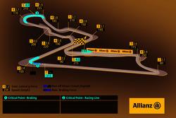 Circuito internacional de Buddh, GP de India