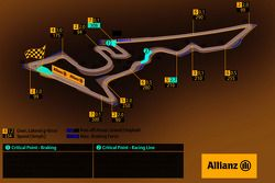 Circuit of The Americas, United States GP