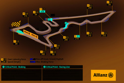 Circuit, Americas, United States GP