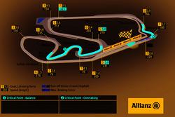 Interlagos, GP de Brasil