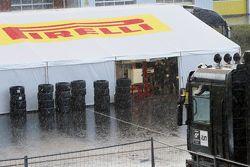 Il pleut à Nogaro