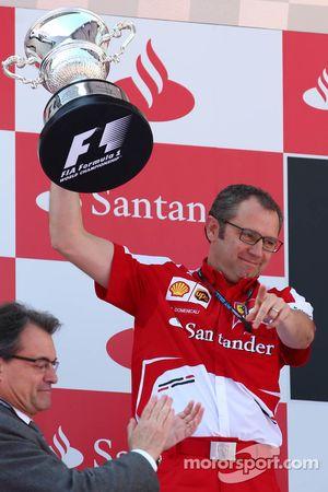 Stefano Domenicali, Ferrari