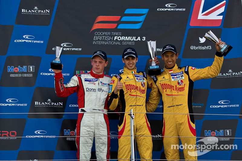 Podium: Willaim Buller, Antonio Giovinazzi, dan Sean Gelael