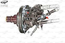 Ancrage de la suspension avant de la Ferrari SF70H