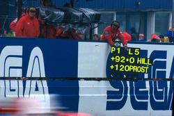 Ayrton Senna, McLaren Ford MP4/8 passes his pitboard