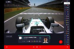 Präsentation: Formel-1-Streaming