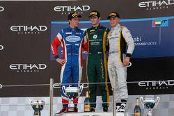 1er Alexander Rossi, 2e Jolyon Palmer, 3e Marcus Ericsson