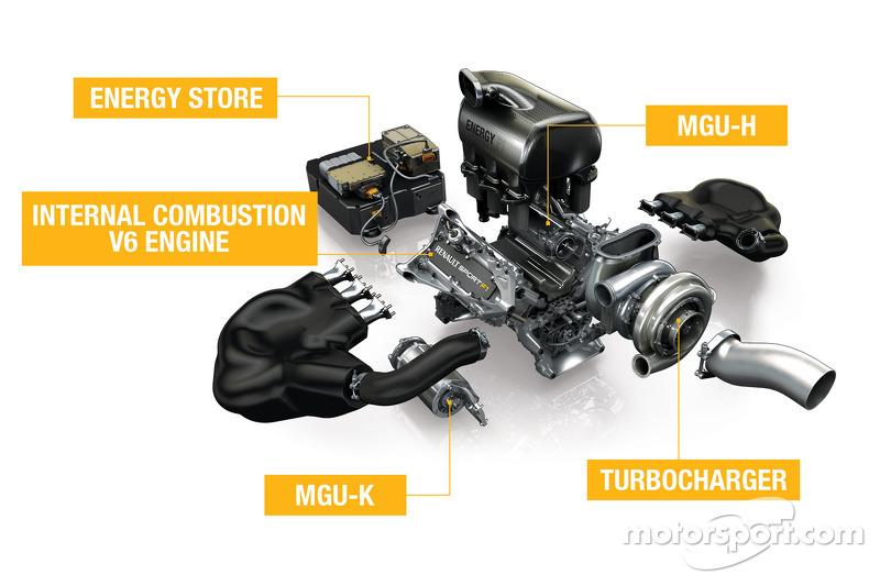 Motor híbrido por Renault