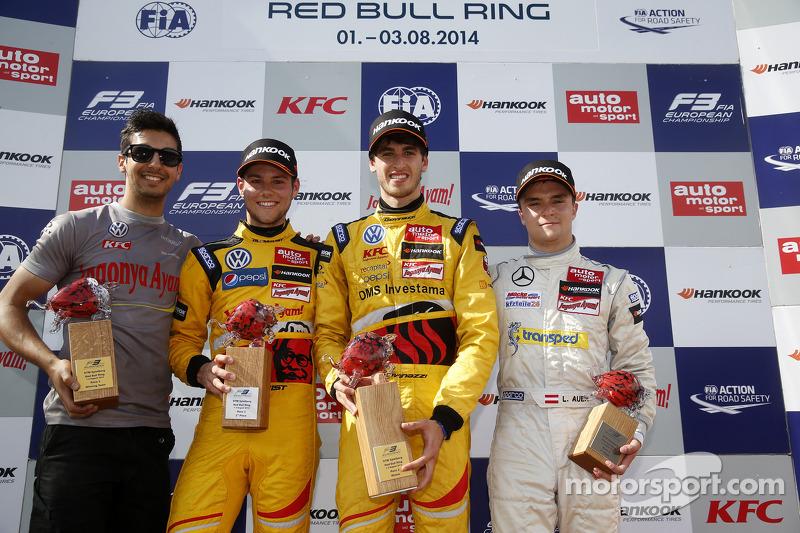 Tom Blomqvist, Antonio Giovinazzi, ve Lucas Auer