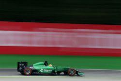 Roberto Merhi, Caterham, Test Pilotu