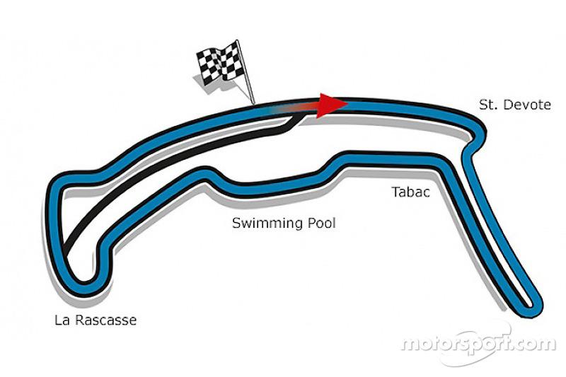 El diseño de la ePrix de Mónaco utilizando parte del circuito de fórmula uno