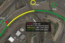 Infografik der Unfallstelle von Jules Bianchi und Adrian Sutil in Suzuka