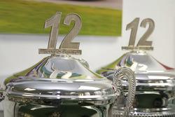 Sebring 12 Saat ödülleri, 8Star Motorsports atölyesinde