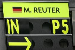 Pitboard of Manuel Reuter