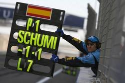 Pitboard de Fernando Alonso