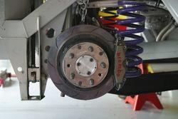 Vue détaillée sur les roues