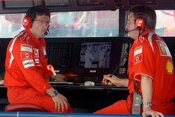 Luca Baldisseri et Ross Brawn