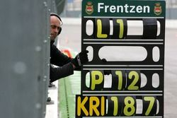Panneau de piste de Heinz-Harald Frentzen