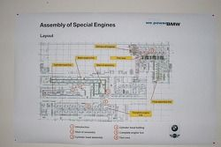 Munich BMW plant assembly diagram
