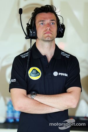 Jolyon Palmer, Lotus F1, Piloto de pruebas y reserva
