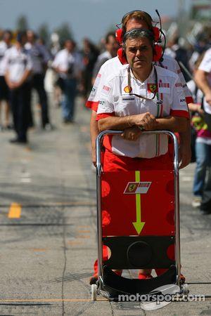 Scuderia Ferrari, takım elemanı