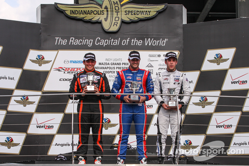 Podium: Winner Jack Harvey, Schmidt Peterson Motorsports, second place Sean Rayhall, 8 Star Motorsports and third place Ed Jones, Carlin