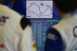 Silverstone circuitoverzicht