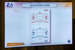 Evolución del chasis LM P2