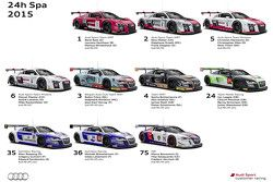 Audi R8 LMS liveries for the 2015 24 Hours of Spa