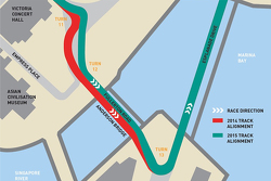 Modificaciones del circuito en el GP de Singapur GP circuit