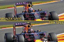 Сравнение задних антикрыльев Red Bull Racing