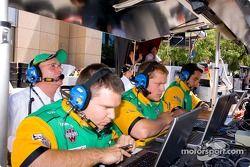 Groupe d'experts de l'équipe Walker Racing Champ Car Atlanique