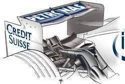 BMW Sauber F3.07 Monza configuration rendering