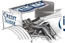 BMW Sauber F1.07 Monza configuration rendering