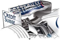 Grand Prix of Canada, June, rear wing