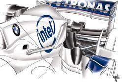 Grand Prix of Japan, September, roll hoop wings