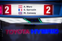 Toyota Racing team detail