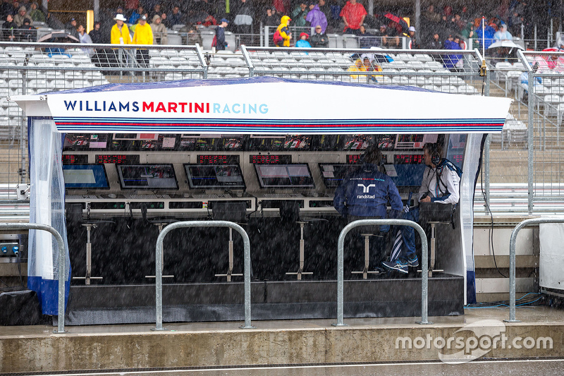 Williams pit gantry