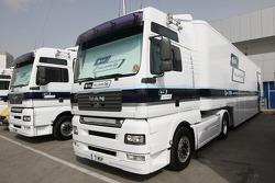 Williams F1 Team, tırıs