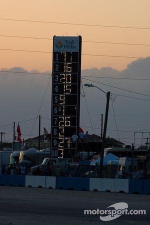 Scoring pylon at sunset