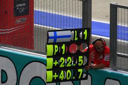 Pitboard for Kimi Raikkonen