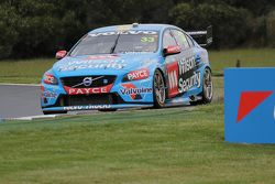Scott McLaughlin, Garry Rogers Motorsport Volvo