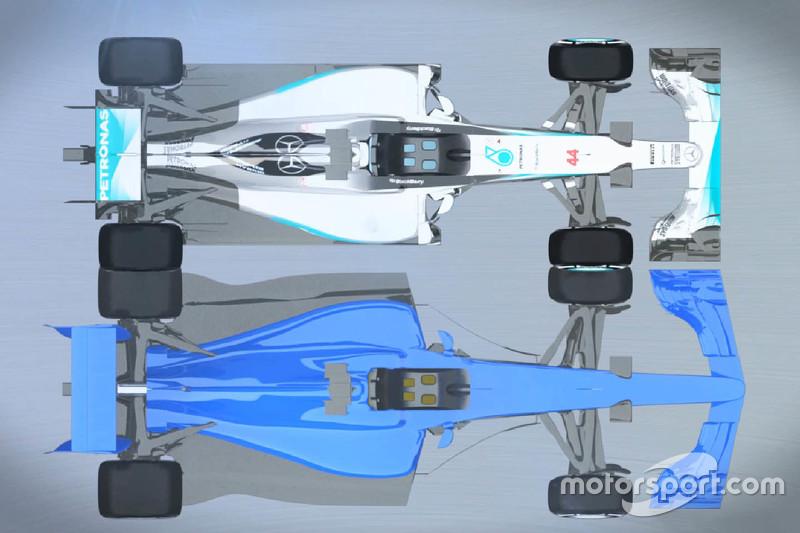Formel-1-Vergleich 2016/2017: Vogelperspektive