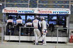Toyota Racing, muretto box