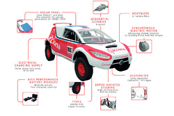 Acciona Eco Powered zero emissions voertuig