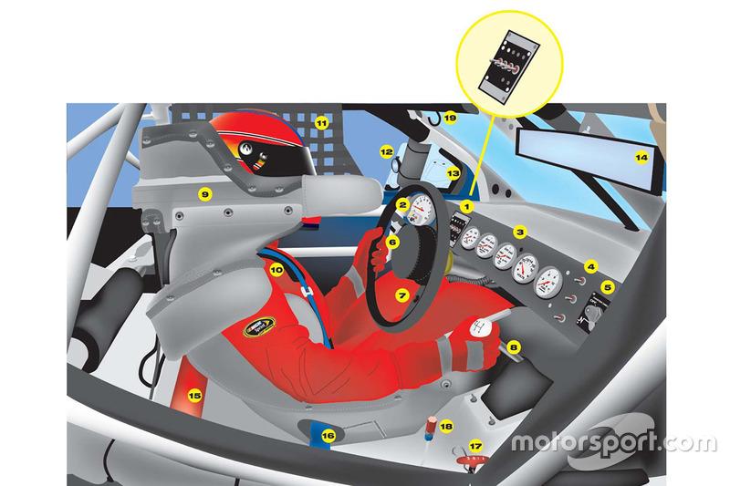 Le cockpit d'une NASCAR