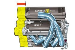 Le moteur Renault F1 2006