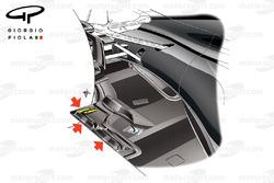 أرضية سيارة مكلارين